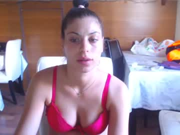 Chaturbate ammylocca123 chaturbate video with dildo