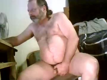Chaturbate wolfman79 chaturbate private show